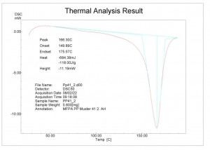 thermoanalyse2
